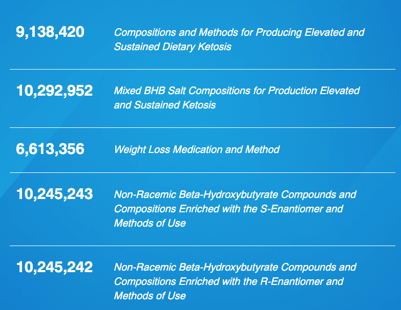 exogenous ketones clinically proven